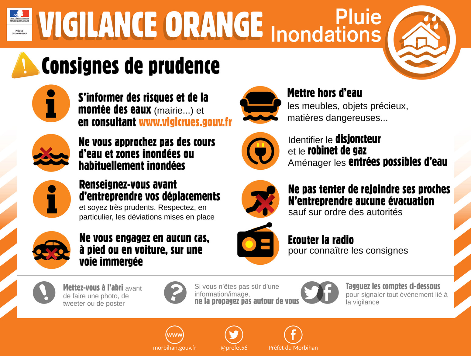 Vigilance orange vent violent – MàJ 15/02/20