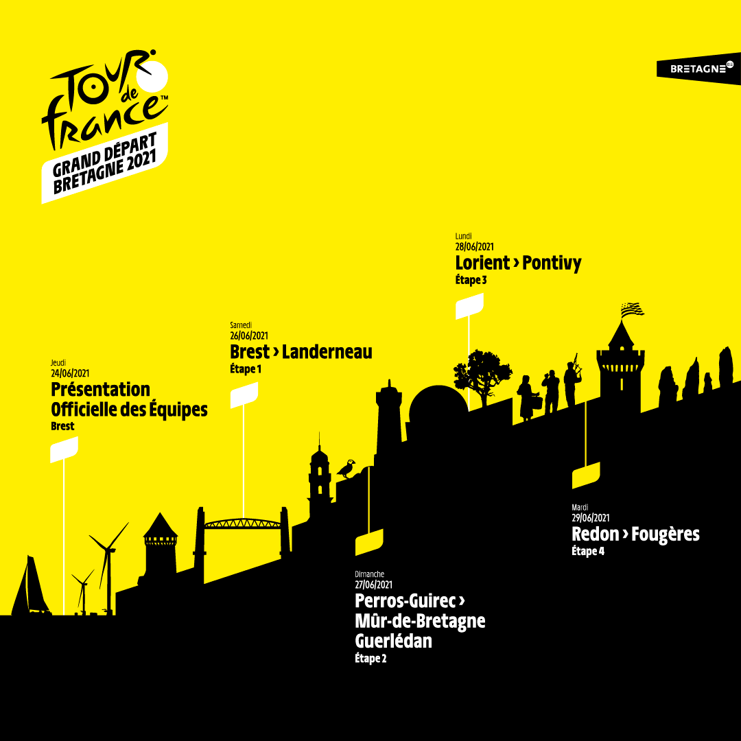 Tour de France : Pontivy, ville arrivée du Grand Départ Bretagne 2021